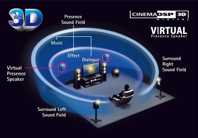 how to turn on sound on tv through hdmi