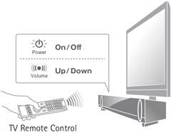 Yas 103 surround sound bar for Yamaha ats 1030 soundbar review