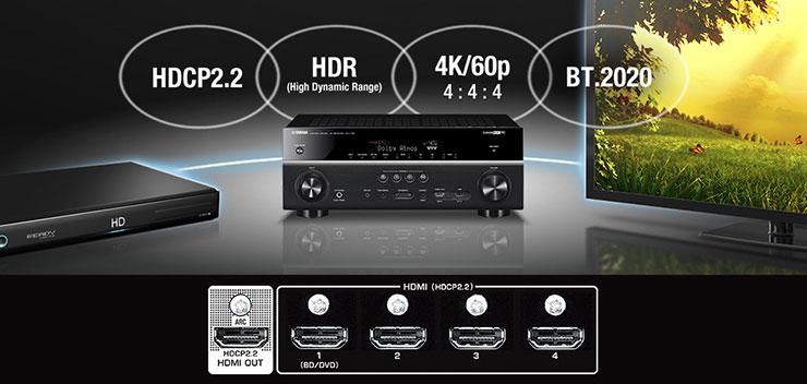 How To Balance Speaker Volumne On Yamaha Receiver Rx V
