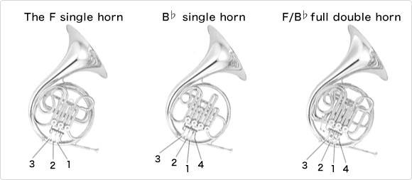 how to play the horn fingering diagrams for the horn musicalhorn finger numbers