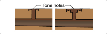 Cross-sections of tone holes. The appropriate chambering for each tone hole has been added.