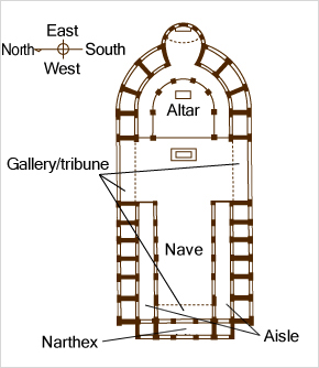 Plan of a church
