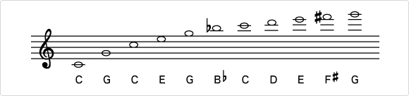 An example of harmonics on the trumpet