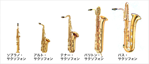 https://www.yamaha.com/ja/musical_instrument_guide/common/images/saxophone/structure_p02_01.jpg
