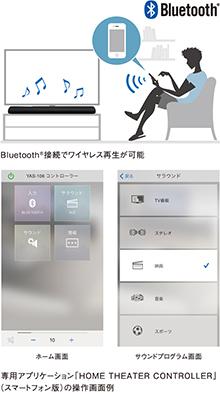 [ 画像 ] 上:Bluetooth®接続でワイヤレス再生が可能/下:専用アプリケーション「HOME THEATER CONTROLLER」(スマートフォン版)の操作画面例