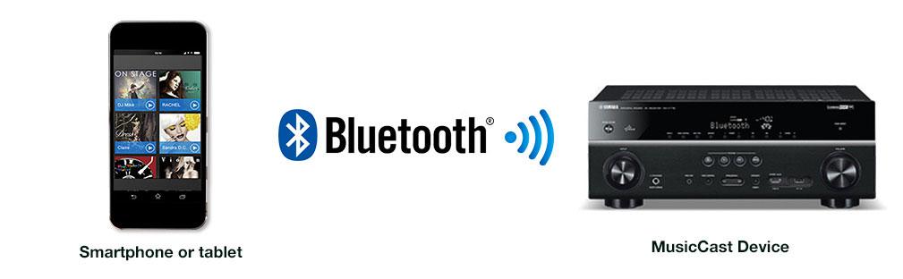 MusicCast Bluetooth Input