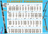Clarinet Finger Chart