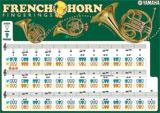 Horn Finger Chart