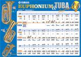 Tuba Finger Chart