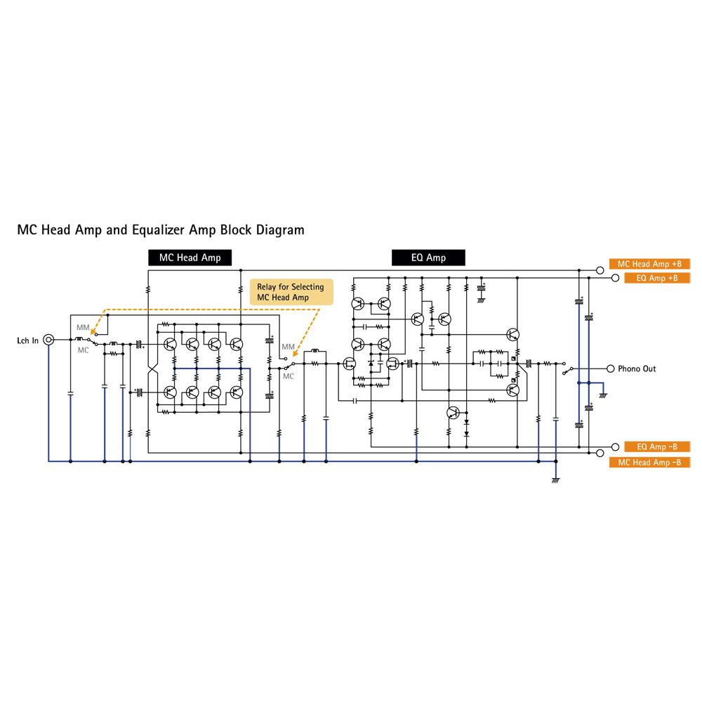 A-S1000 - Overview - Hi-Fi Components - Audio & Visual ... on