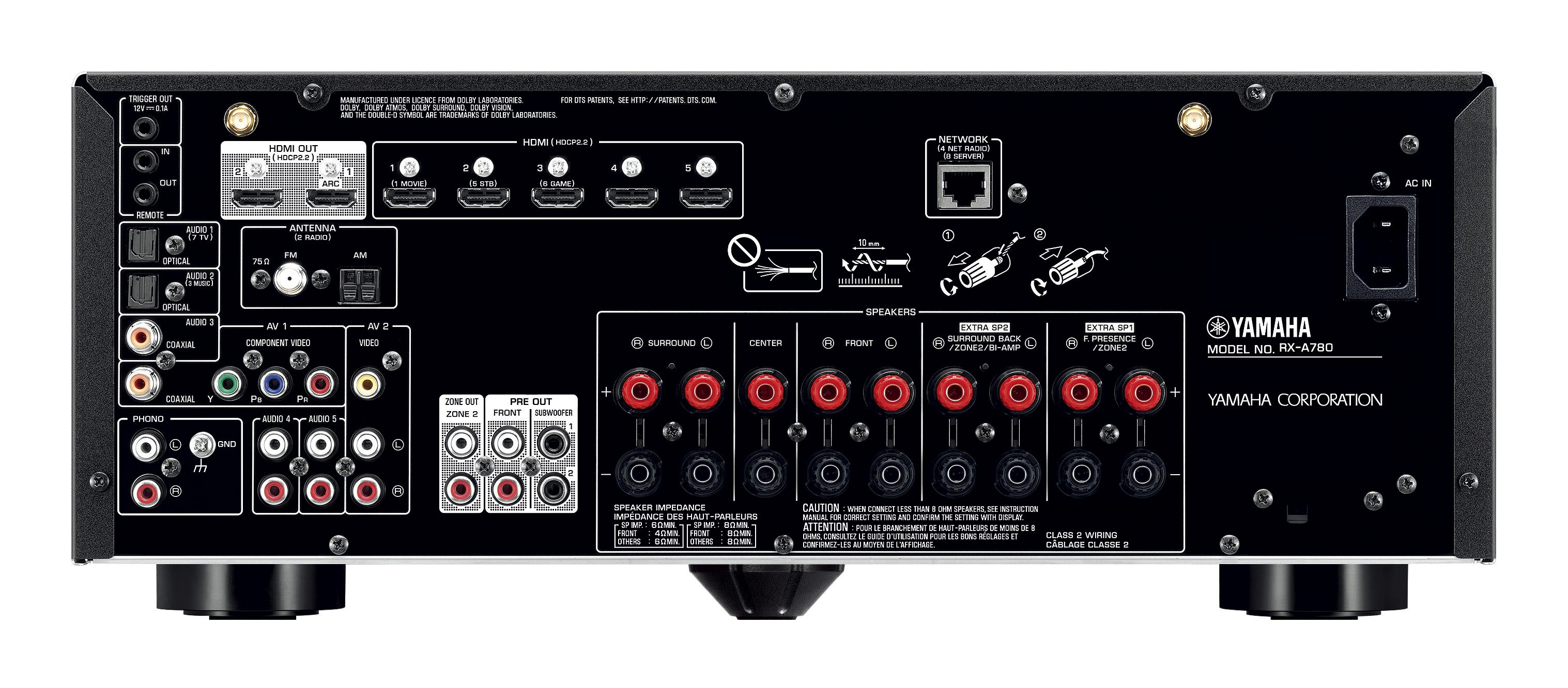 RX-A780 - Specs - AV Receivers - Audio & Visual - Products